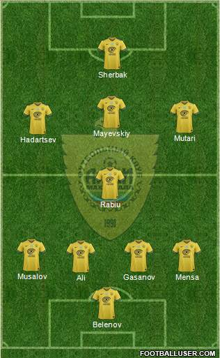 Anzhi Makhachkala 4-4-2 football formation