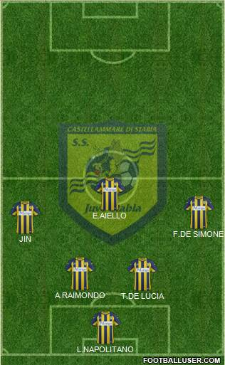 Juve Stabia 3-4-1-2 football formation