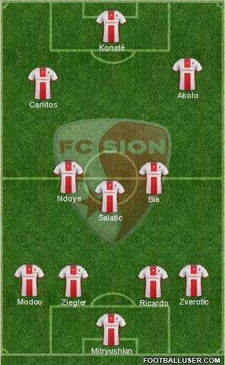FC Sion 4-1-2-3 football formation