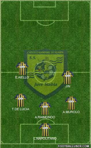 Juve Stabia 3-4-3 football formation