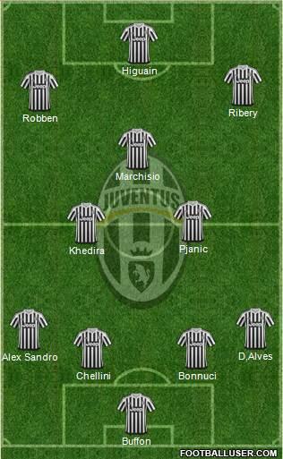 Journée 2 [Composition avant Lundi 15h]  1542962_Juventus