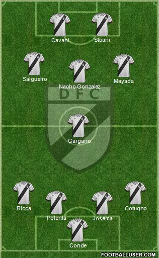 Danubio Fútbol Club 4-1-3-2 football formation