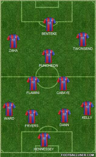 Crystal Palace 5-4-1 football formation
