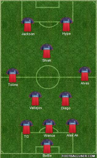 Chicago Fire 3-5-2 football formation