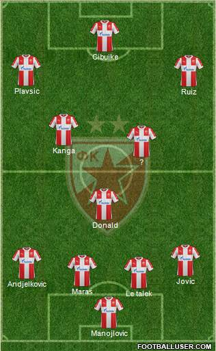 FC Red Star Belgrade 4-1-4-1 football formation