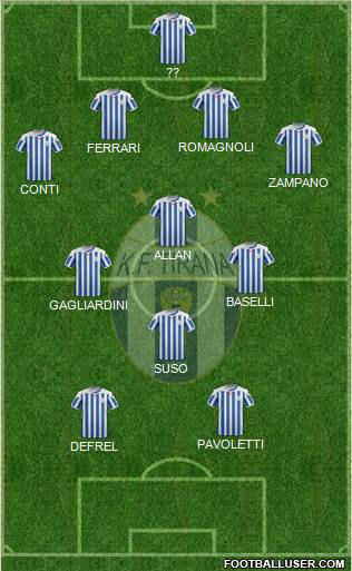 KF Tirana 4-3-1-2 football formation