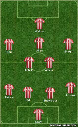 Stoke City 4-1-3-2 football formation