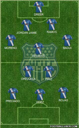 CS Emelec 4-3-3 football formation
