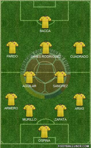 Colombia 4-2-3-1 football formation