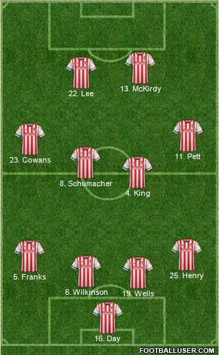 Stevenage Borough 4-4-2 football formation
