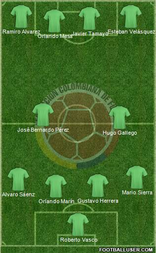Colombia 3-5-2 football formation