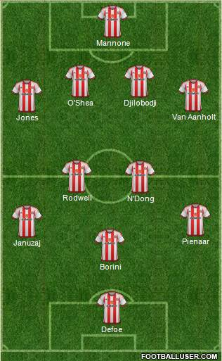 Sunderland 4-2-4 football formation