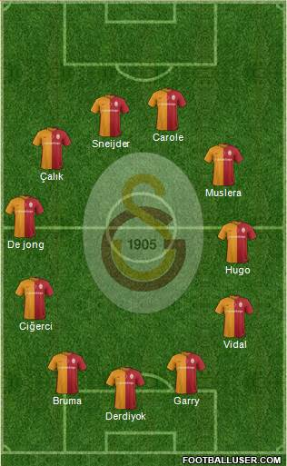 Galatasaray SK 4-3-1-2 football formation