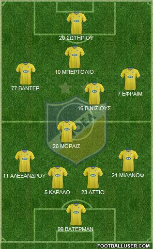 APOEL Nicosia 4-4-2 football formation