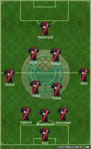 HSK Zrinjski Mostar 3-4-3 football formation