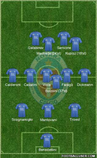 Novara 3-5-2 football formation