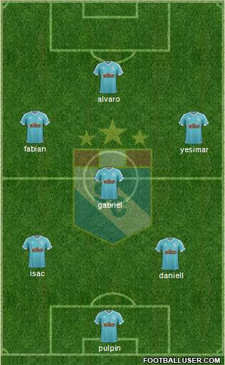C Sporting Cristal S.A. 4-3-2-1 football formation