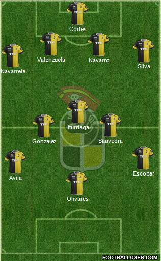 CD Coquimbo Unido S.A.D.P. 4-3-2-1 football formation