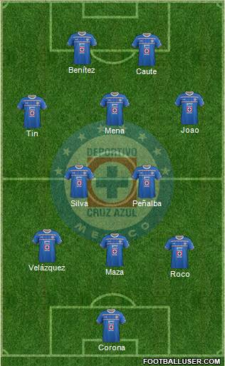 Club Deportivo Cruz Azul 3-5-2 football formation