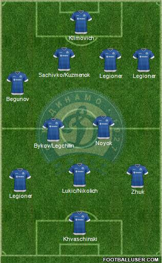 Dinamo Minsk 4-2-3-1 football formation
