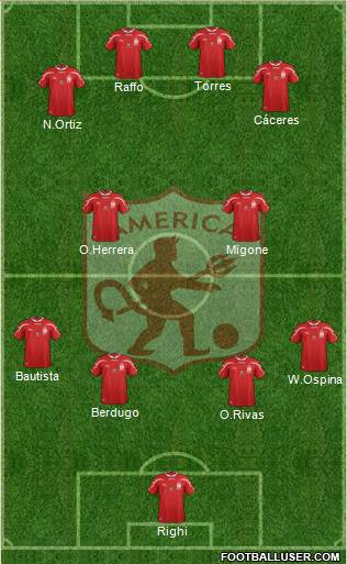 CD América de Cali 4-2-4 football formation
