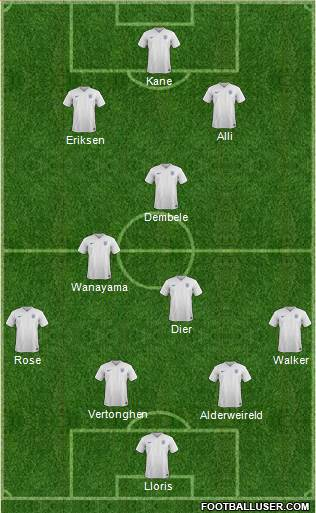 England 3-4-2-1 football formation