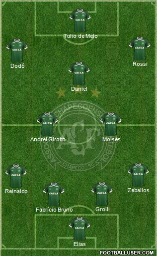A Chapecoense F 4-3-3 football formation