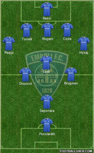 Empoli 5-4-1 football formation