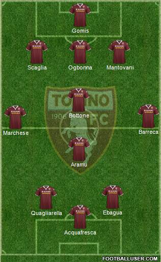 Torino 3-4-2-1 football formation