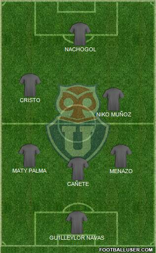 CF Universidad de Chile 4-2-4 football formation