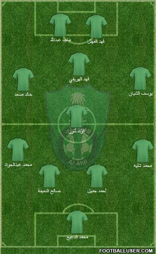Al-Ahli (KSA) 4-1-3-2 football formation