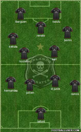 Orlando Pirates 4-2-4 football formation