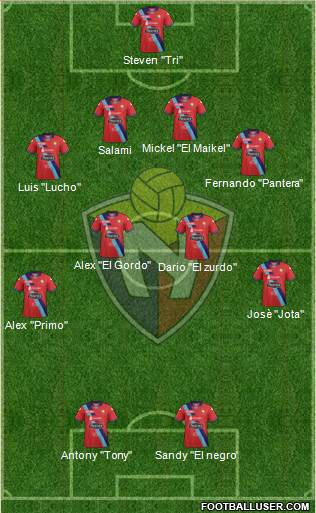 CD El Nacional 4-4-2 football formation