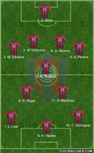 C Cerro Porteño 4-3-3 football formation