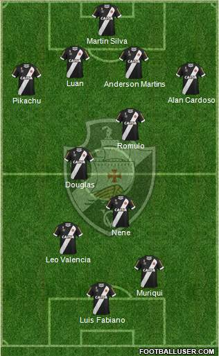 CR Vasco da Gama 4-4-2 football formation