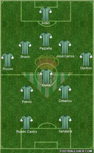 Real Betis B., S.A.D. 5-3-2 football formation