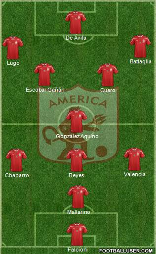 CD América de Cali 4-3-3 football formation