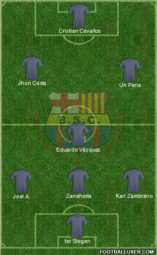 Barcelona SC 3-5-2 football formation