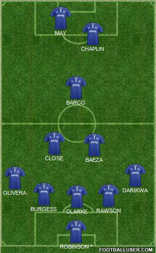 Portsmouth 5-3-2 football formation