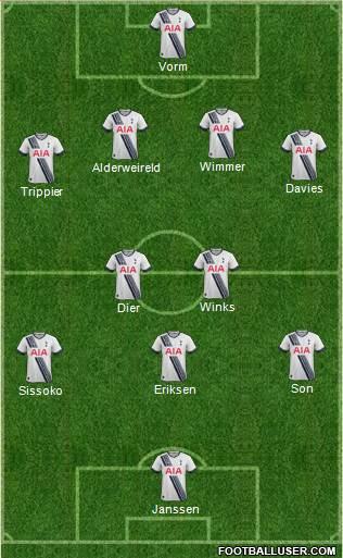 Tottenham Line Up Vs Aston Villa