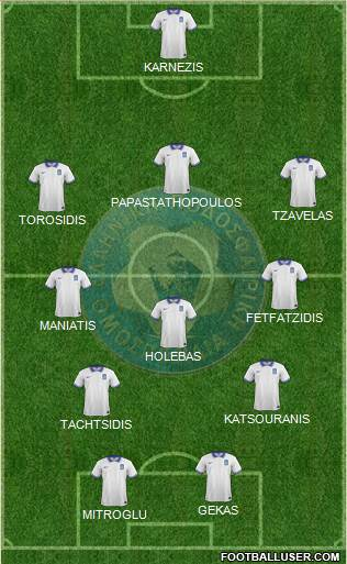Greece 4-2-2-2 football formation