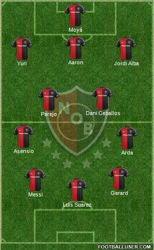 Newell's Old Boys 3-4-3 football formation