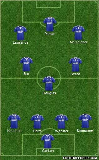 Ipswich Town 4-3-3 football formation