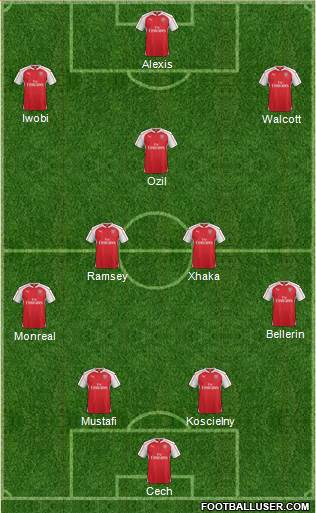 Arsenal 4-2-1-3 football formation