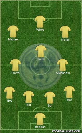 GAS Anagennisi Giannitson 4-3-3 football formation