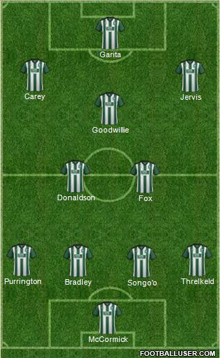 Plymouth Argyle 4-1-4-1 football formation