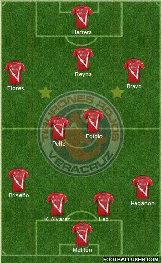Club Tiburones Rojos de Veracruz 4-4-2 football formation