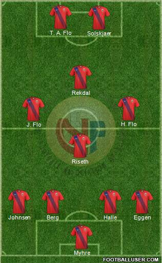 Norway 3-5-2 football formation