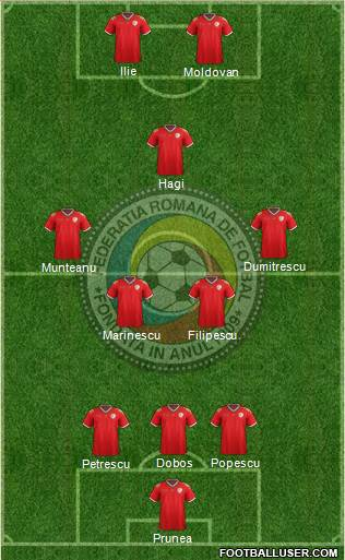 Romania 3-5-2 football formation