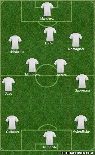 Euro 2016 Team 3-4-3 football formation